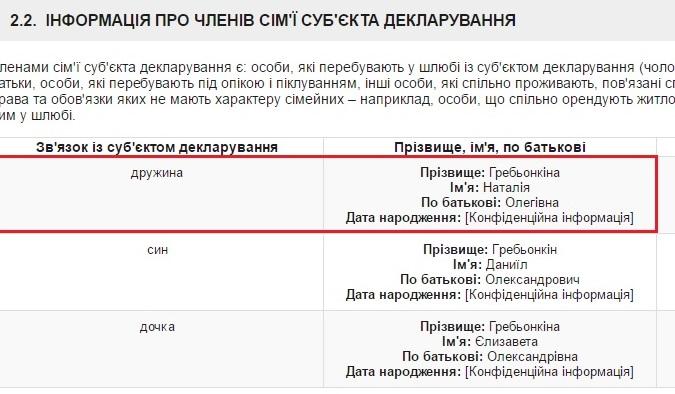 hrebonkin-e-druzhyna