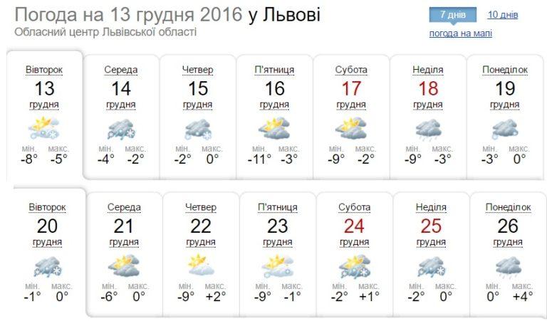 Львів, львівська область, львів, україна.