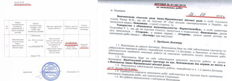 Новостворена після оголошення тендеру фірма, збрехавши в документах, отримала підряд на 4 мільйони у Франківську