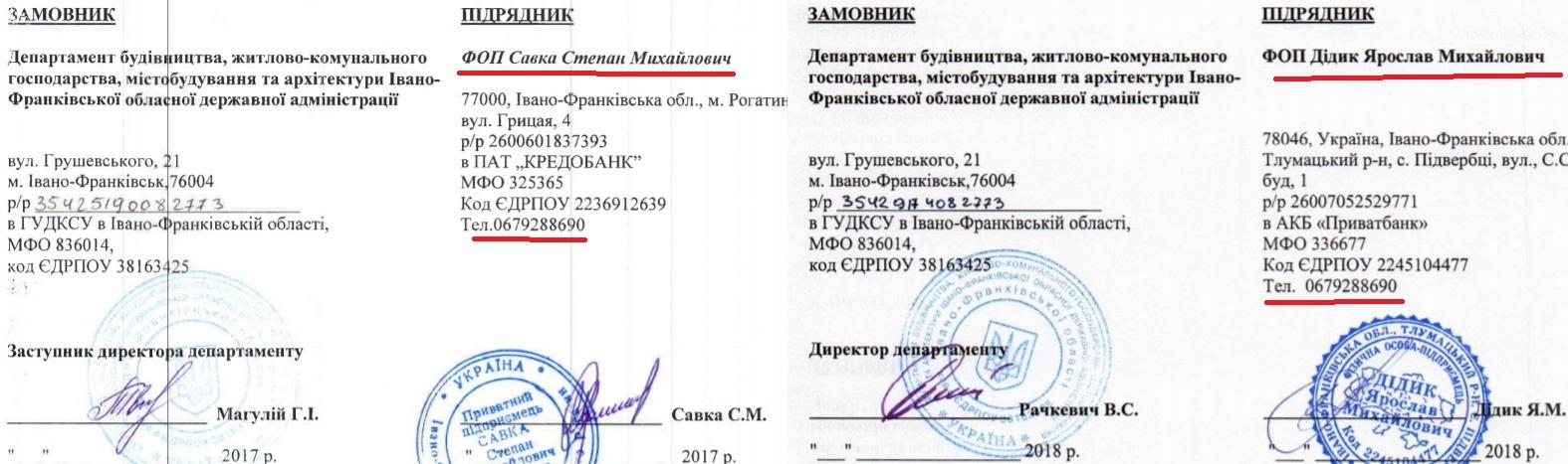 Як в Івано-Франківську залучають корупційні схеми для перемог у тендерах, а місцеві чиновники цього «не помічають»
